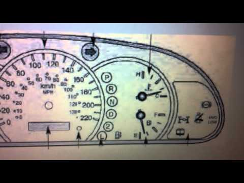 Kia Sorento Mk1 Dashboard Warning Lights & Symbols - What They Mean