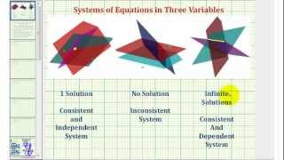 ex 4 system of three equations with three unknowns using elimination no solution