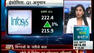 CNBC Awaaz Stock Talk 20 July 2015 - Mr Mayuresh Joshi