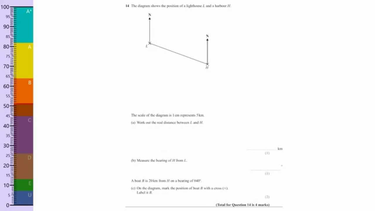 math reflection paper 1 sample reflection paper for module three 9/17/10 module three: instruction for active learning sample one- grade 7 mathematics your reflection paper should include the following componen.