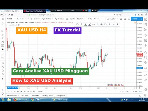 Cara Analisa XAU USD / Gold Mingguan | By Forex Instan