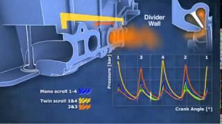 GARRETT by Honeywell Dual Boost Twin-Flow