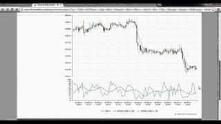 Заработок на акциях Газпрома и Сбербанка | Профессионалы Интервента | Алекс Голд