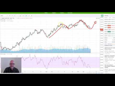 Gold Price Forecast Update March 7 2017 Going Up Or Crashing?