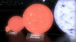 宇宙不神秘,來看看地球人到底有渺小?(請開字幕)
