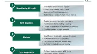 Webinar - Optimising the goals of security, liquidity and yield in today's liquidity landscape