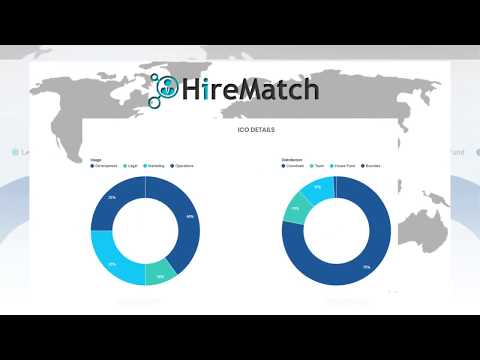 hirematch -  Employee Recruitment Platform