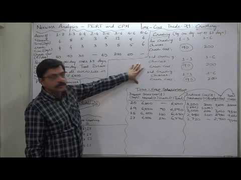 PERT and CPM - 29 Crashing - Time-Cost Trade-Off - Part 1 of 3 Single Critical Path
