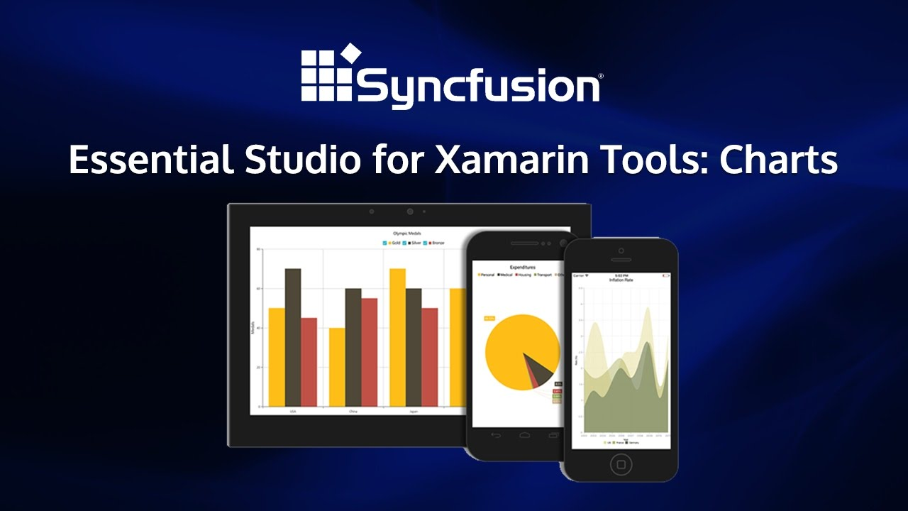 Syncfusion Essential Studio for Xamarin Tools: Charts