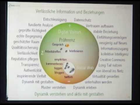 re:publica 2010 - Peter Kruse - Wie die Netzwerke Wirtschaft und Gesellschaft revolutionieren on YouTube