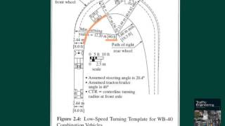 Design Vechicle, Turning Radius, and Intersection Curb Design