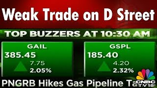 Weak Trade on D Street | October Series: Shaky Start | Chartbusters | CNBC TV18