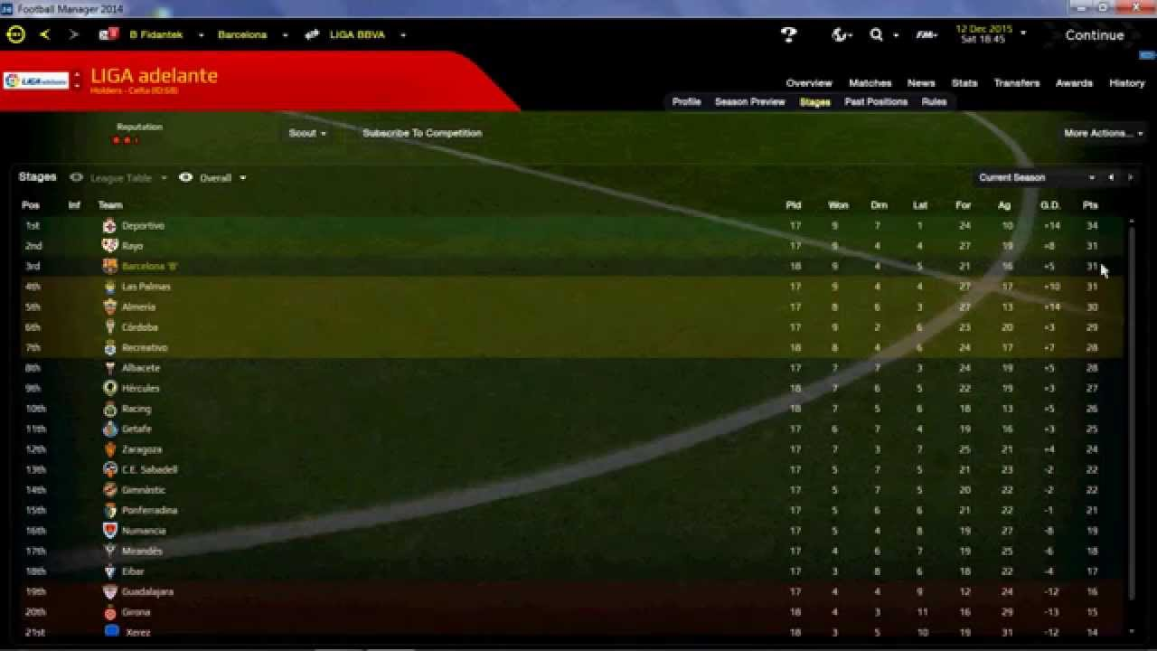 The Best FM 2014 tactic for every team