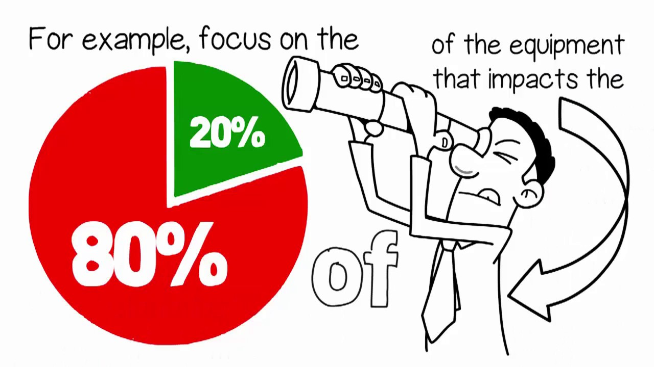 Pareto chart where to start the lean manufacturing youtube pareto chart where to start the lean manufacturing ccuart Image collections