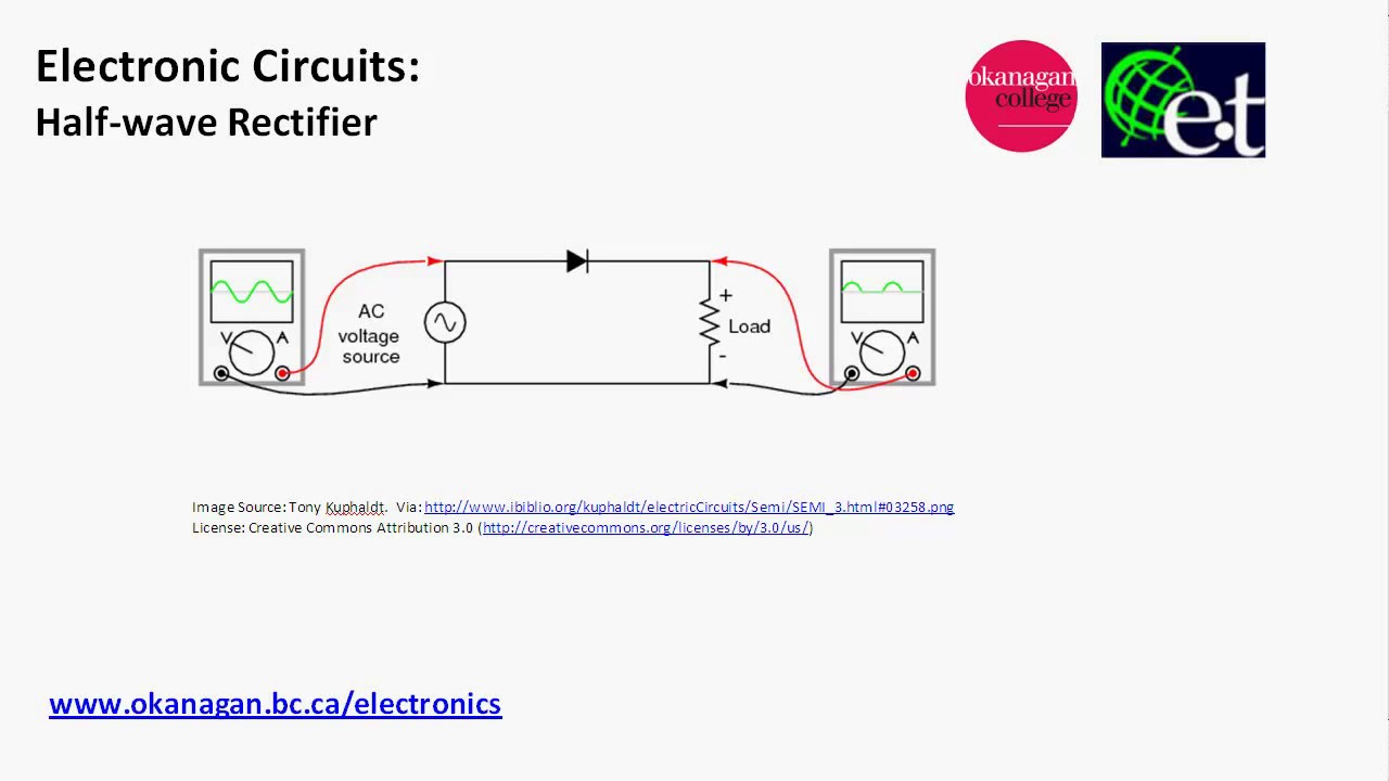 Diodes Half Wave Rectifiers Youtube Halfwave Rectifier Circuit Diagram