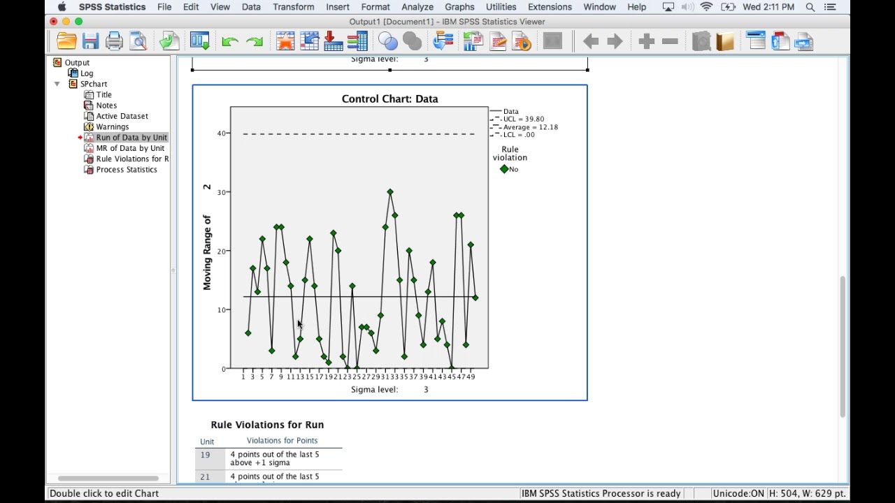 Making Control Charts with SPSS || Interpet Control Chart & Capability  Metrics