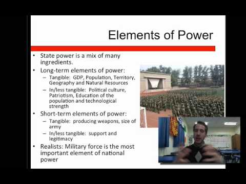 International Relations Lesson 3- Power Politics Part 1
