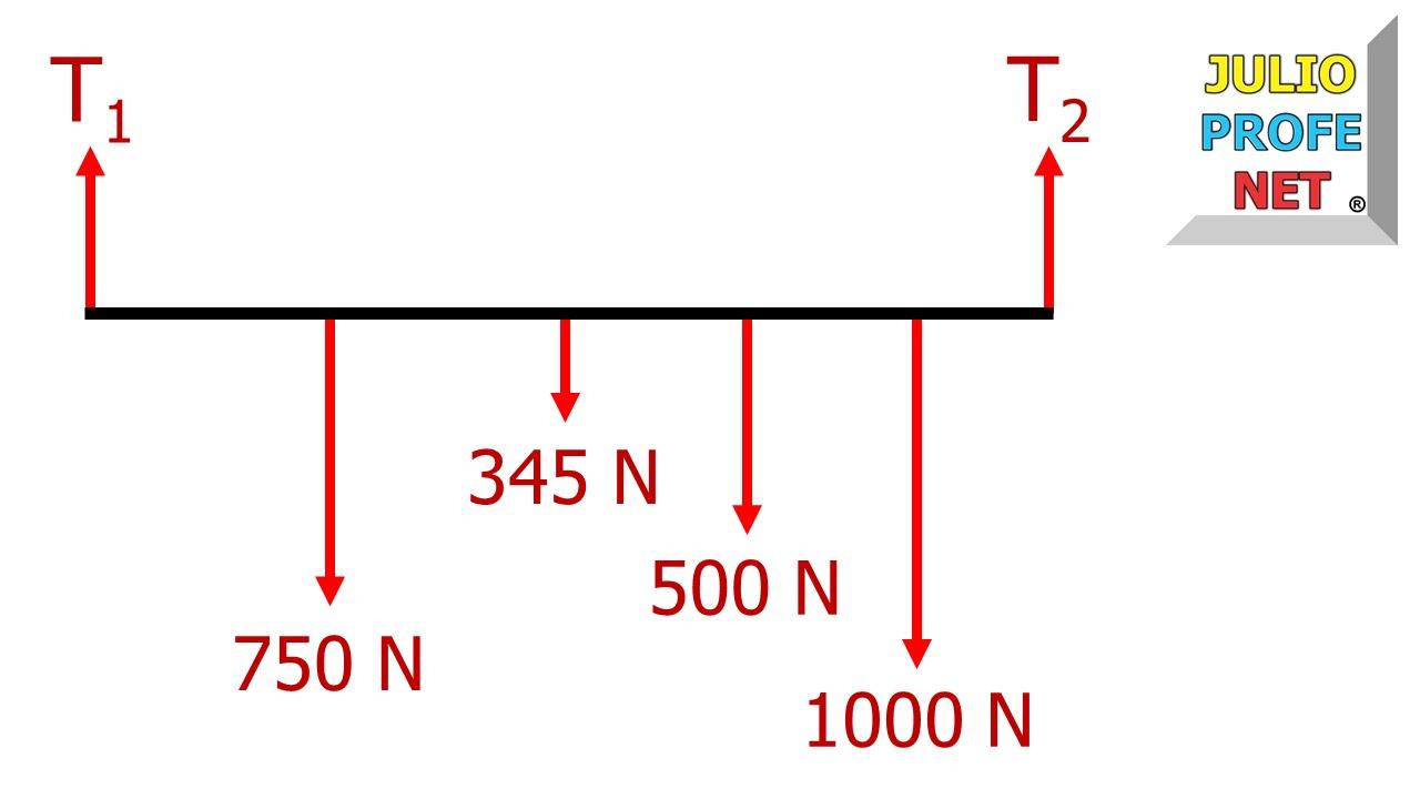 equilibrio de nash ejemplos pdf