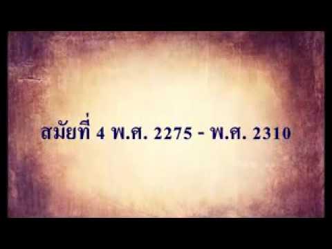 การแต่งกายของไทย