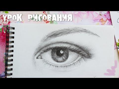 Как рисовать зрачок