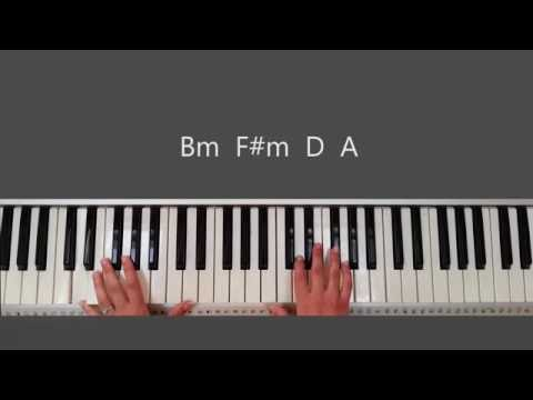 You Dont Miss A Thing chords by Bethel Music - Worship Chords