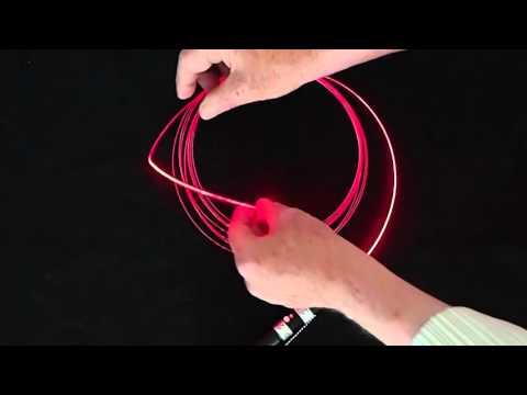 Fiber Optics For Teachers - An  Introduction And Classroom Demos