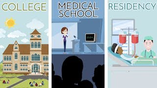 HARDEST Part of Becoming a DOCTOR | College, Med School, or Residency