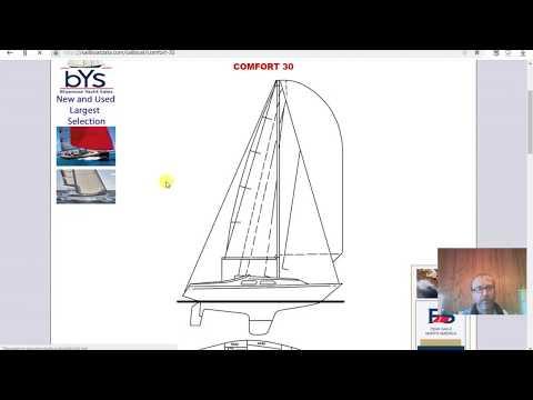 Купить яхту в Швеции - Поиск в интернете - Эпизод 1