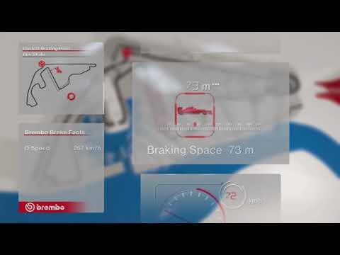 Brembo Brakes facts F1 2017: Etihad Airways Abu Dhabi Grand Prix
