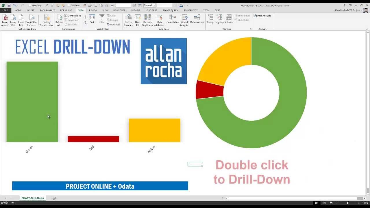 Mundoepm excel drill down up project onlne also youtube rh