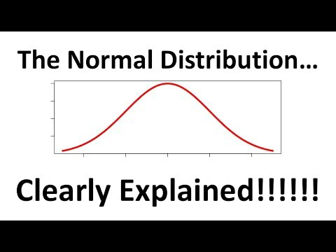 StatQuest: The normal distribution