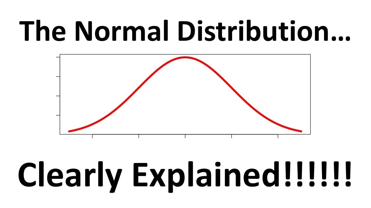 Gauss distribution