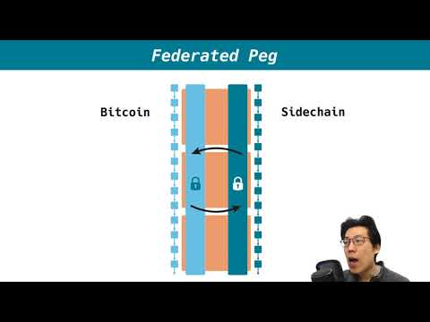 Bitcoin Sidechains & SPV Proofs