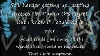 Rascal Flatts- What Hurts The Most (Karaoke /W lyrics)