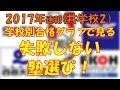 中学受験塾選び(共学2)2017年春速報 の動画、YouTube動画。