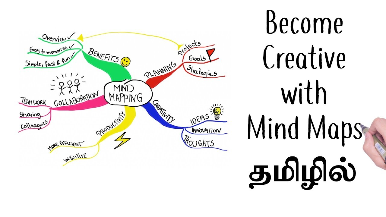 மன வரைபடம் For Creative Thinking (Mind Map) | Dr V S ...