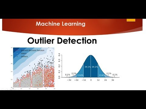 Grubbs Test for Outlier Detection using Python - YouTube