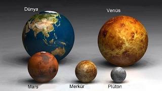 Dünya ve Başka Gezegenler kısa ANİMASYON