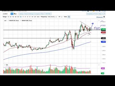 gold-technical-analysis-for-may-13,-2020-by-fxempire