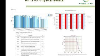 Module 1   Asset Management Introduction