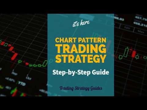 chart-pattern-trading-strategy
