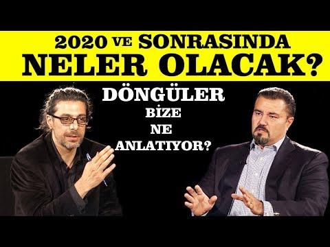 Döngülere göre 2020 Yılı ve Sonrası