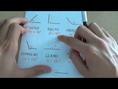 Clasificación de angulos: agudo, recto...complementario, suplementario...adyacentes...