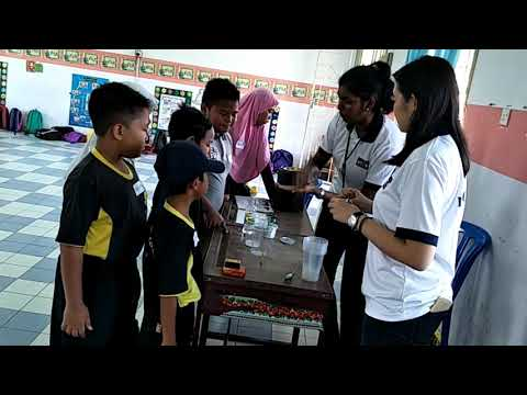 ENGLISH HIGHLY IMMERSIVE PROGRAM HIP AND DUAL LANGUAGE DLP OUTREACH ACTIVITY IN SK SUNGAI LESO