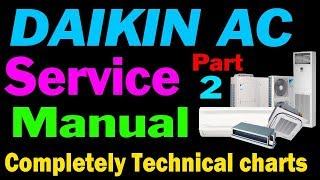 Daikin ac error code troubleshoot faults with remote settings tips