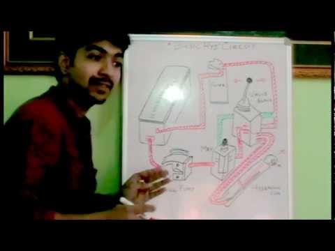 Basic Hydraulic circuit (Must Watch)  ✓ - YouTube