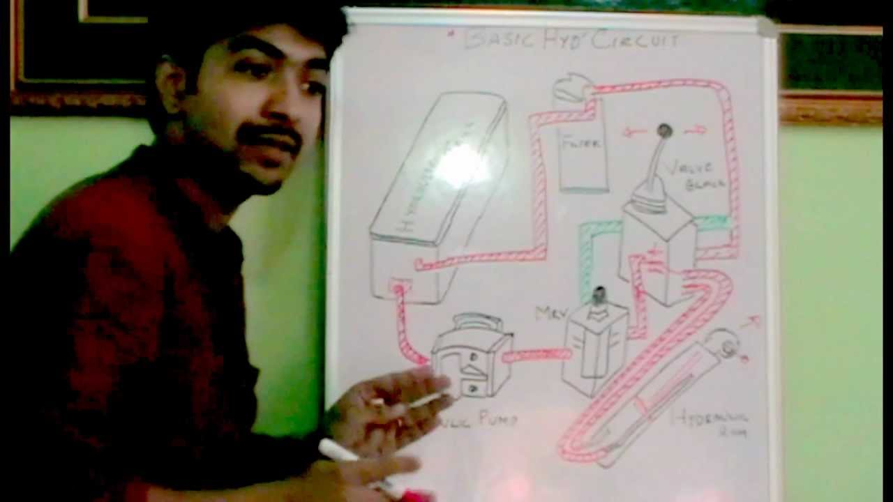 Simple Hydraulic Pump Wiring Diagram Expert Diagrams Press Basic Circuit Must Watch Youtube Solenoid