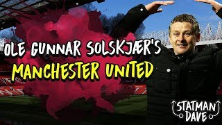 How Solskjaer Will Set Up Manchester United | Starting XI, Formation & Transfers