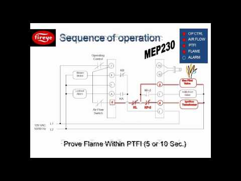 Flame Safety 201: Understanding Primary and Programming Controls