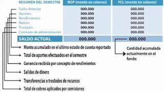 Video Estado de cuenta. download MP3, 3GP, MP4, WEBM, AVI, FLV Agustus 2018